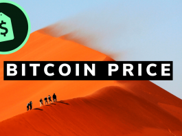 Bitcoin price in India | Bitcoin price in INR